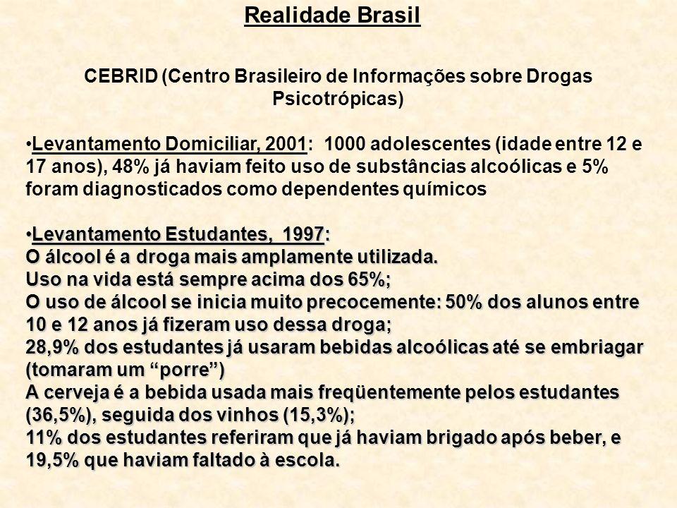 Realidade Brasil CEBRID (Centro Brasileiro de Informações sobre Drogas Psicotrópicas) Levantamento Domiciliar, 2001: 1000 adolescentes (idade entre 12