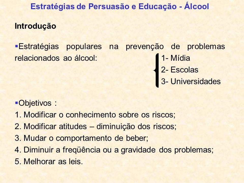 Estratégias de Persuasão e Educação - Álcool Introdução Estratégias populares na prevenção de problemas relacionados ao álcool: 1- Mídia 2- Escolas 3-