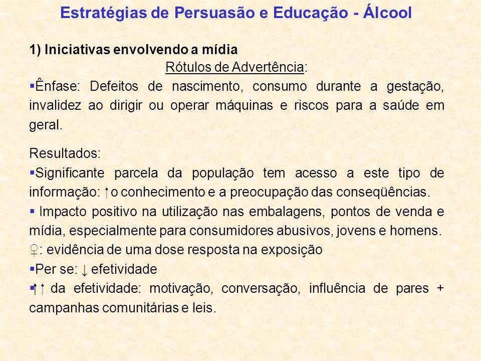 Estratégias de Persuasão e Educação - Álcool 1) Iniciativas envolvendo a mídia Rótulos de Advertência: Ênfase: Defeitos de nascimento, consumo durante