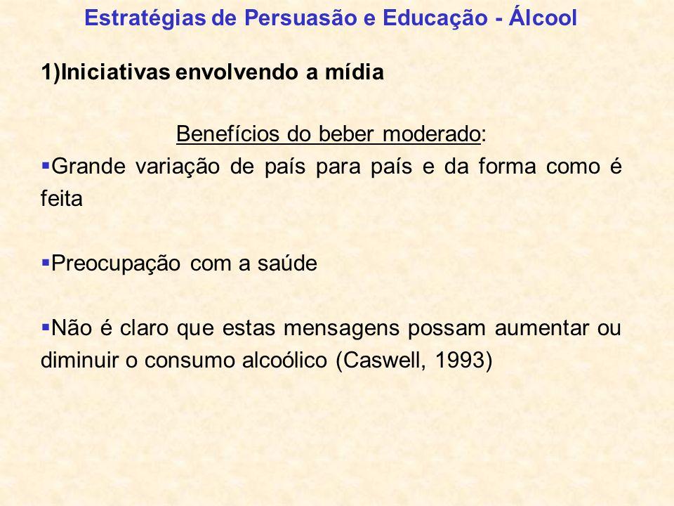 Estratégias de Persuasão e Educação - Álcool 2) Programas escolares: Efetividade questionada Informação Não mudam atitudes e crenças; não reduzem nem previnem o beber e podem ser contraproducentes (estimular a curiosidade).