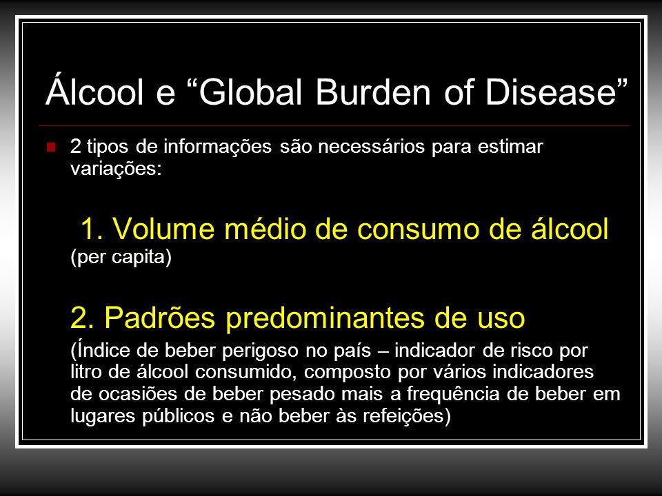 Álcool e Global Burden of Disease 2 tipos de informações são necessários para estimar variações: 1. Volume médio de consumo de álcool (per capita) 2.