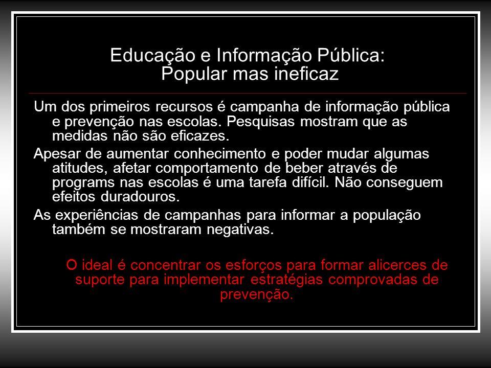 Educação e Informação Pública: Popular mas ineficaz Um dos primeiros recursos é campanha de informação pública e prevenção nas escolas. Pesquisas most