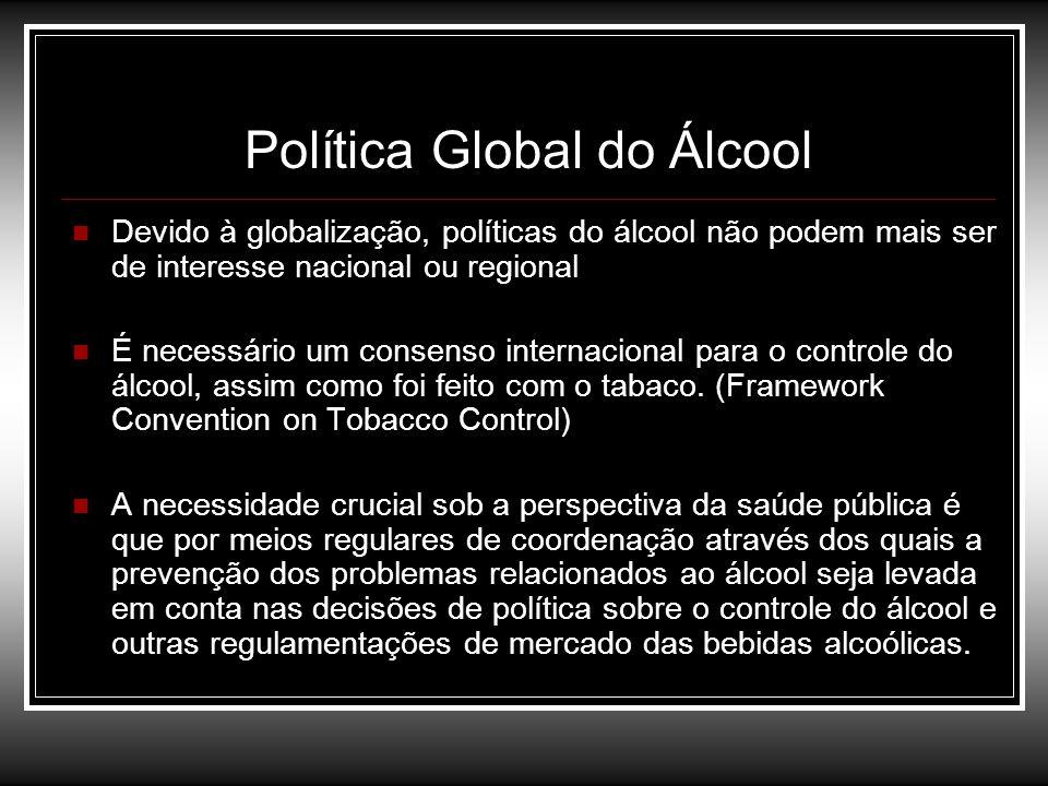 Política Global do Álcool Devido à globalização, políticas do álcool não podem mais ser de interesse nacional ou regional É necessário um consenso int