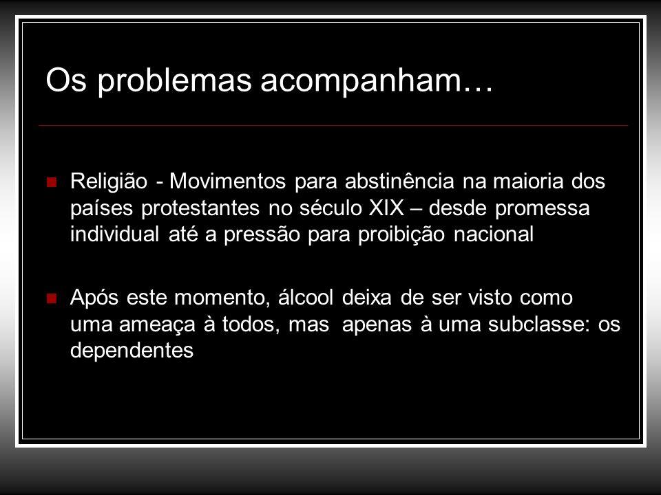 Os problemas acompanham… Religião - Movimentos para abstinência na maioria dos países protestantes no século XIX – desde promessa individual até a pre