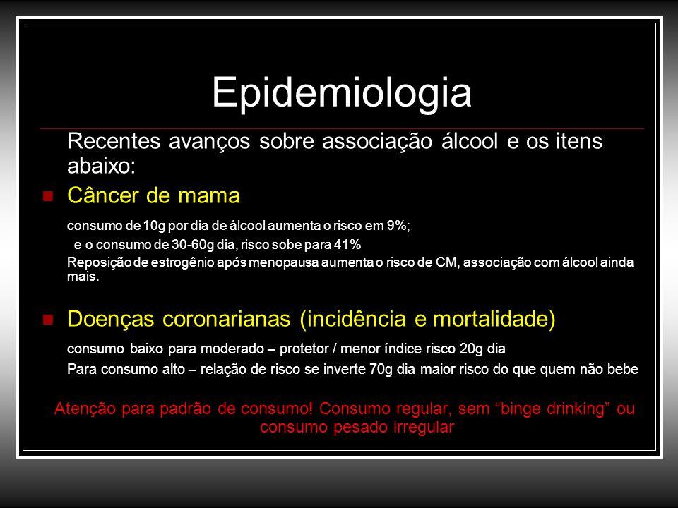 Epidemiologia Recentes avanços sobre associação álcool e os itens abaixo: Câncer de mama consumo de 10g por dia de álcool aumenta o risco em 9%; e o c