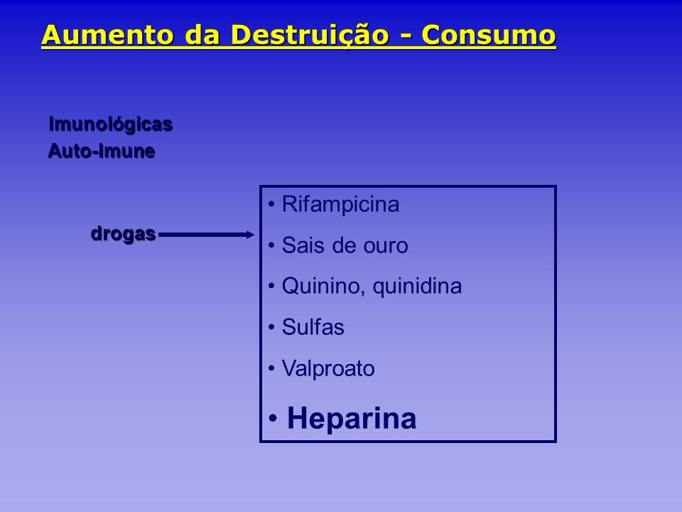 Aumento da Destruição - Consumo Imunológicas ImunológicasAuto-Imunedrogas Rifampicina Sais de ouro Quinino, quinidina Sulfas Valproato Heparina