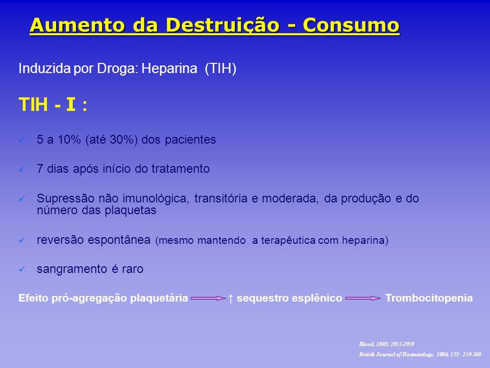 Induzida por Droga: Heparina (TIH) TIH - Ι : 5 a 10% (até 30%) dos pacientes 7 dias após início do tratamento Supressão não imunológica, transitória e