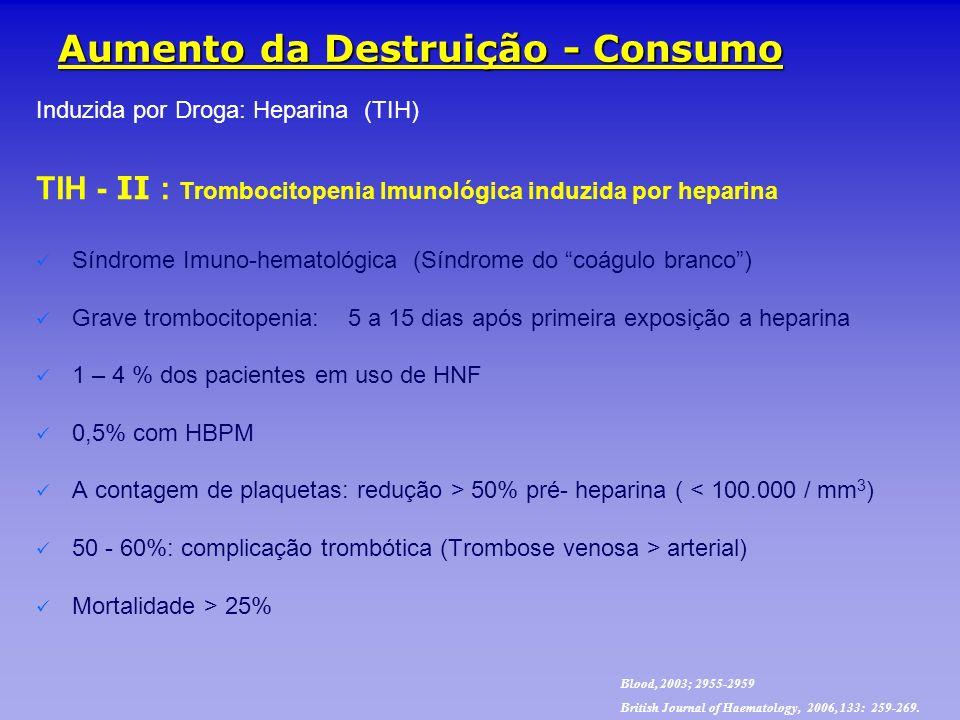 Induzida por Droga: Heparina (TIH) TIH - ΙΙ : Trombocitopenia Imunológica induzida por heparina Síndrome Imuno-hematológica (Síndrome do coágulo branc
