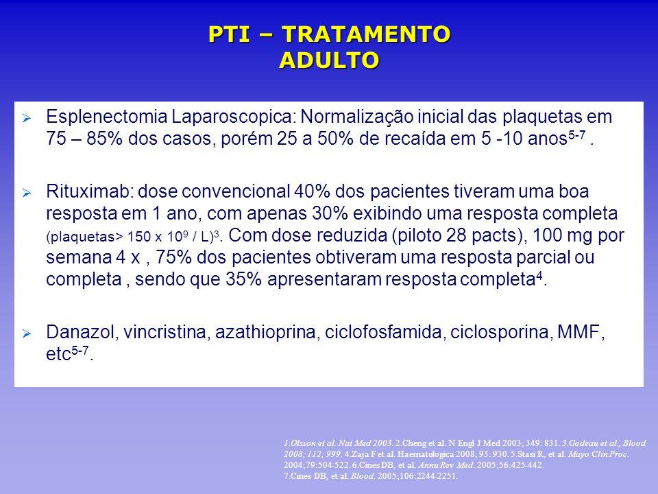 Esplenectomia Laparoscopica: Normalização inicial das plaquetas em 75 – 85% dos casos, porém 25 a 50% de recaída em 5 -10 anos 5-7. Rituximab: dose co