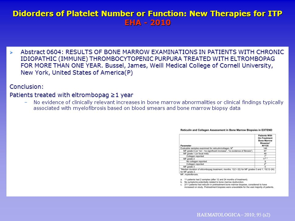 Didorders of Platelet Number or Function: New Therapies for ITP EHA - 2010 Abstract 0604: RESULTS OF BONE MARROW EXAMINATIONS IN PATIENTS WITH CHRONIC
