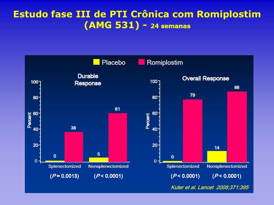 Estudo fase III de PTI Crônica com Romiplostim (AMG 531) - 24 semanas