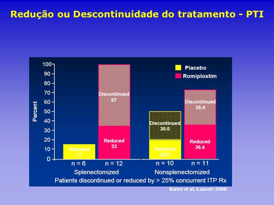 Redução ou Descontinuidade do tratamento - PTI Kuter et al. Lancet: 2008