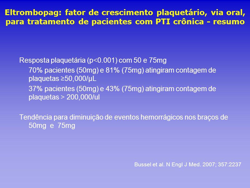 Eltrombopag: fator de crescimento plaquetário, via oral, para tratamento de pacientes com PTI crônica - resumo Resposta plaquetária (p<0.001) com 50 e