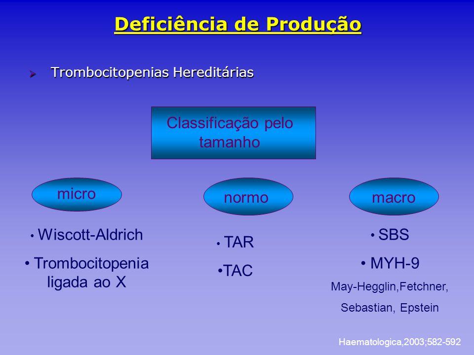 Trombocitopenias Hereditárias Trombocitopenias Hereditárias Classificação pelo tamanho micro normomacro Wiscott-Aldrich Trombocitopenia ligada ao X TA