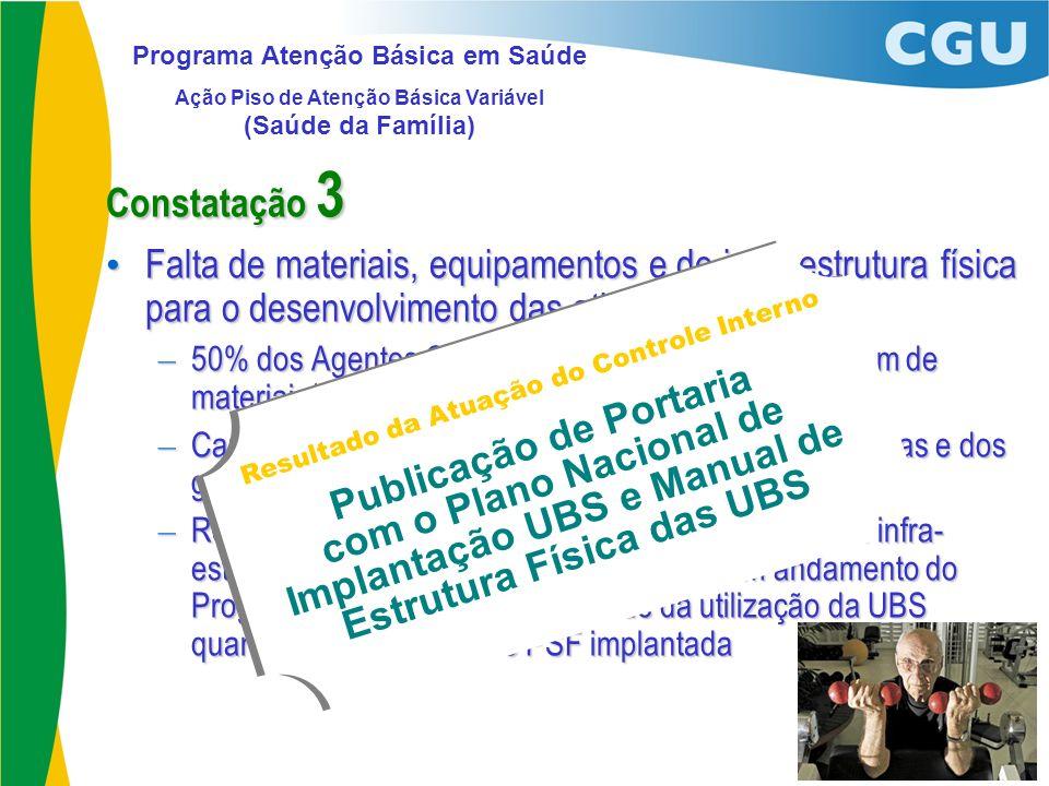 Constatação 3 Falta de materiais, equipamentos e de infra-estrutura física para o desenvolvimento das atividades do PSF Falta de materiais, equipament
