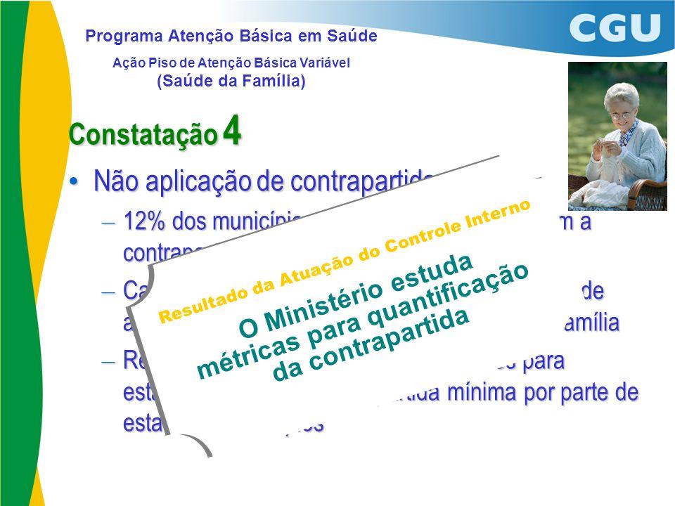 Constatação 4 Não aplicação de contrapartida Não aplicação de contrapartida – 12% dos municípios fiscalizados não aplicaram a contrapartida – Causa: l
