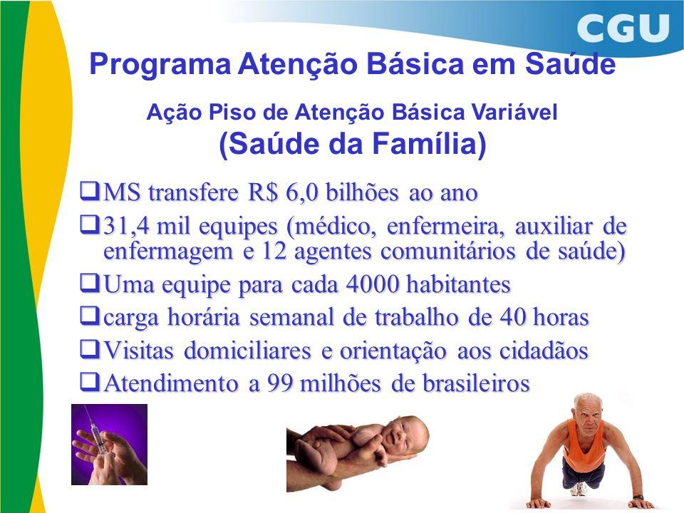 Programa Atenção Básica em Saúde Ação Piso de Atenção Básica Variável (Saúde da Família) MS transfere R$ 6,0 bilhões ao ano MS transfere R$ 6,0 bilhõe
