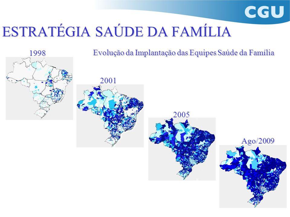 ESTRATÉGIA SAÚDE DA FAMÍLIA 1998 2001 Ago/2009 2005 Evolução da Implantação das Equipes Saúde da Família