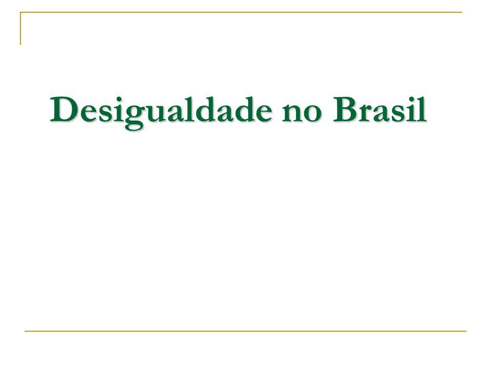 Desigualdade no Brasil