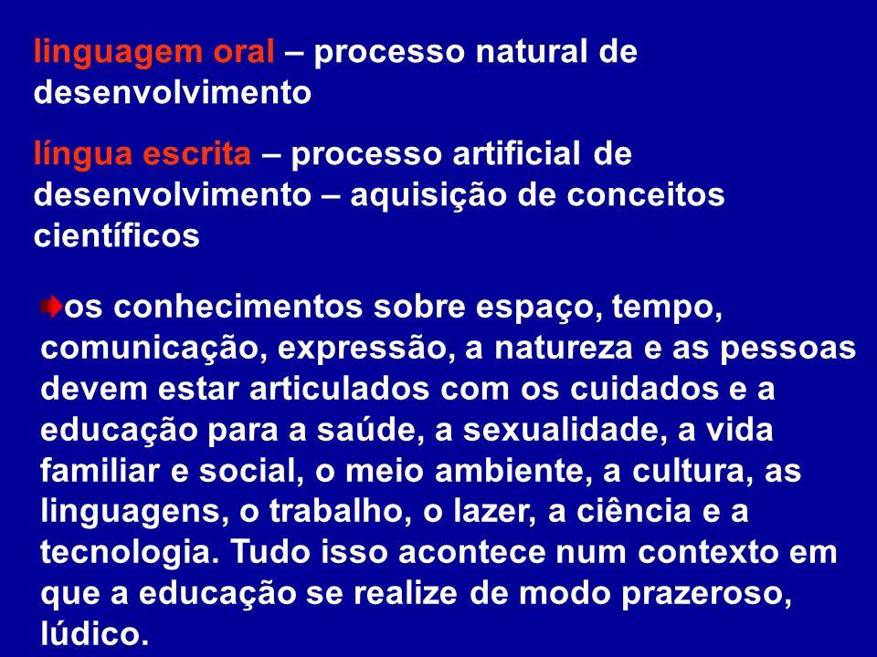 linguagem oral – processo natural de desenvolvimento língua escrita – processo artificial de desenvolvimento – aquisição de conceitos científicos os c