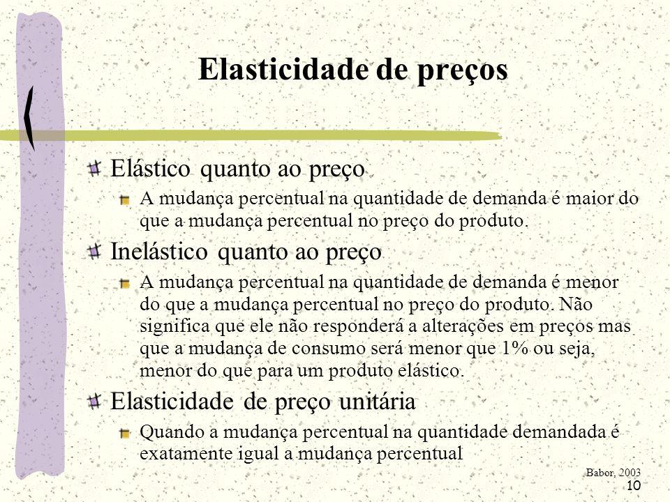 10 Elasticidade de preços Elástico quanto ao preço A mudança percentual na quantidade de demanda é maior do que a mudança percentual no preço do produ