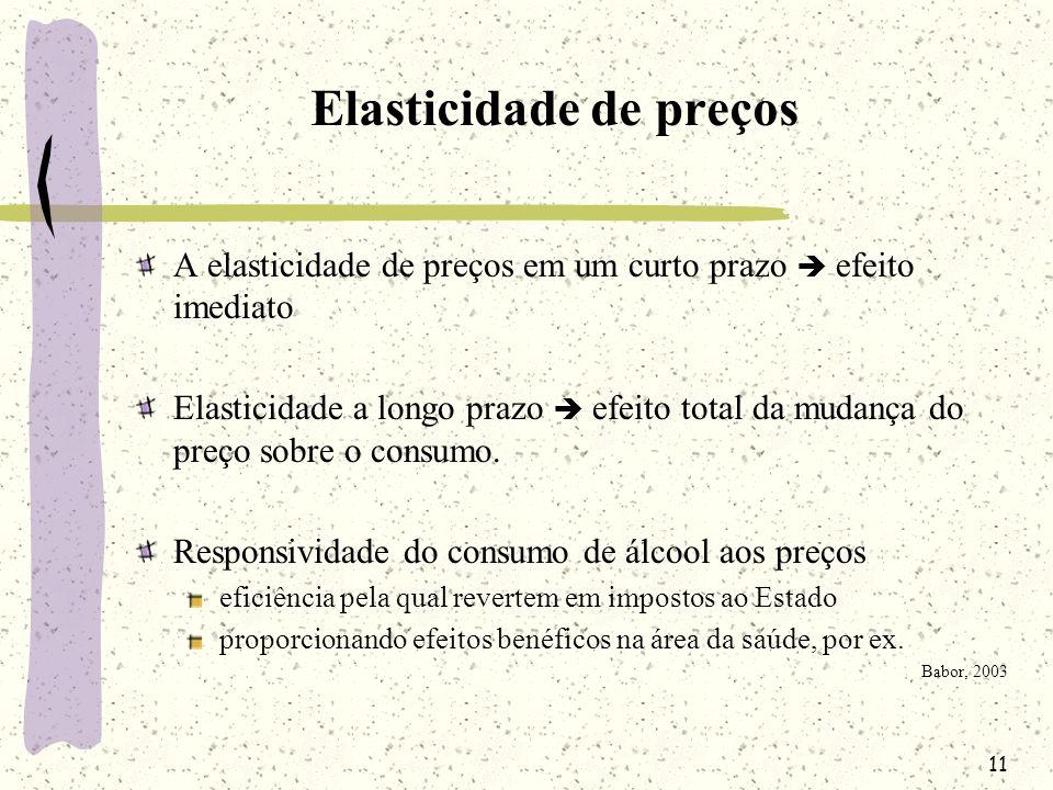 11 Elasticidade de preços A elasticidade de preços em um curto prazo efeito imediato Elasticidade a longo prazo efeito total da mudança do preço sobre