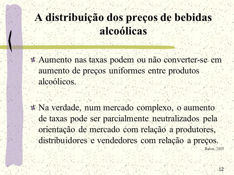 12 A distribuição dos preços de bebidas alcoólicas Aumento nas taxas podem ou não converter-se em aumento de preços uniformes entre produtos alcoólico