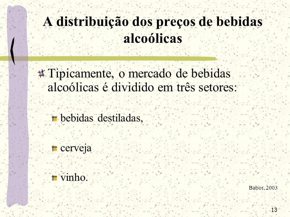 13 A distribuição dos preços de bebidas alcoólicas Tipicamente, o mercado de bebidas alcoólicas é dividido em três setores: bebidas destiladas, cervej