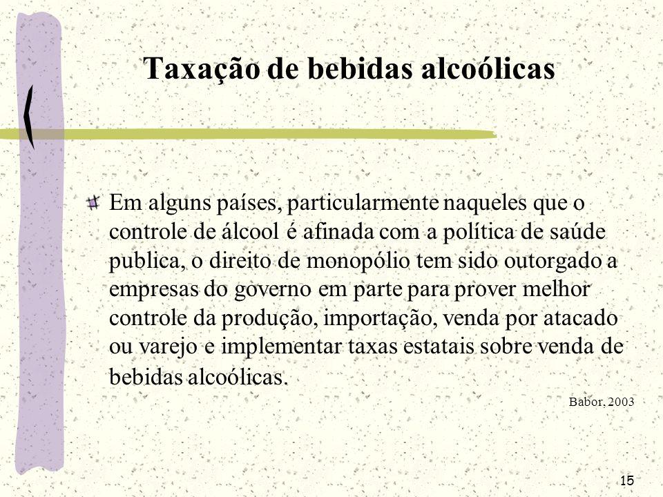 15 Taxação de bebidas alcoólicas Em alguns países, particularmente naqueles que o controle de álcool é afinada com a política de saúde publica, o dire