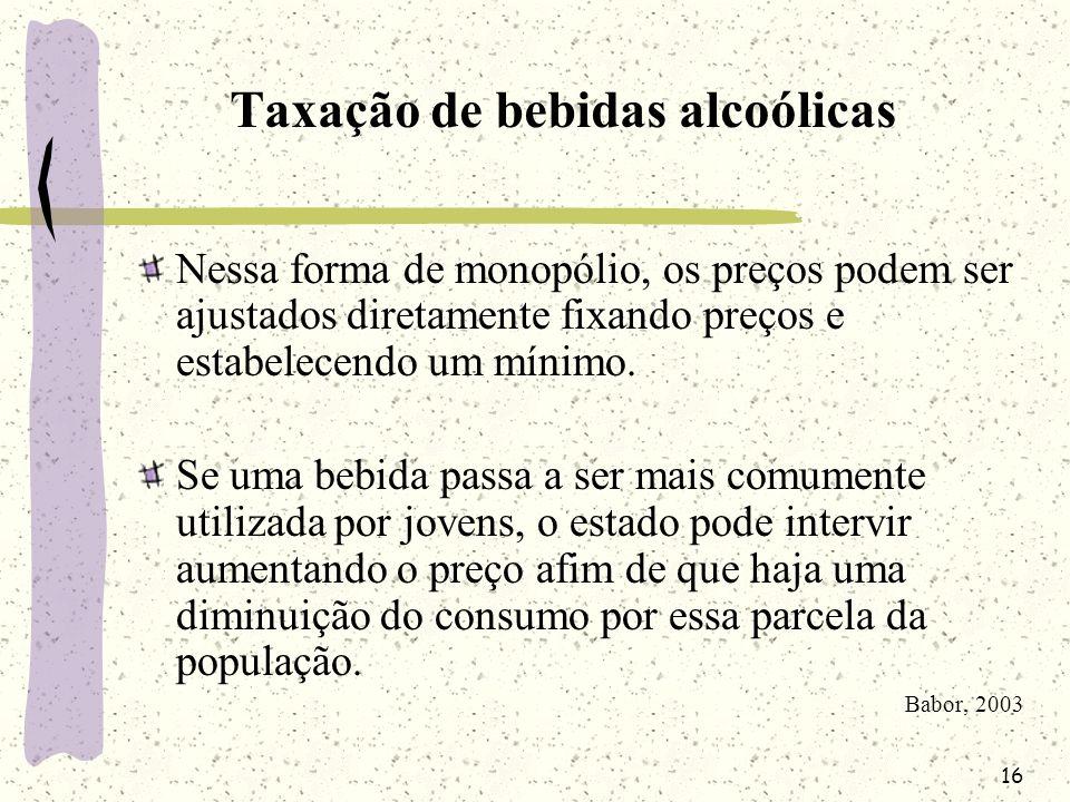 16 Taxação de bebidas alcoólicas Nessa forma de monopólio, os preços podem ser ajustados diretamente fixando preços e estabelecendo um mínimo. Se uma