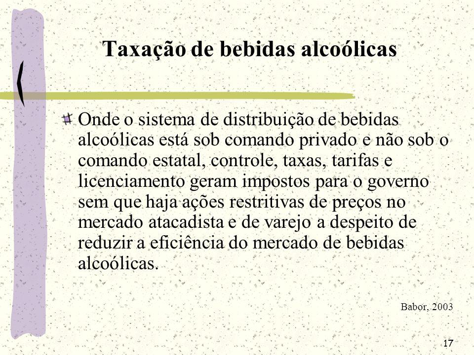 17 Taxação de bebidas alcoólicas Onde o sistema de distribuição de bebidas alcoólicas está sob comando privado e não sob o comando estatal, controle,