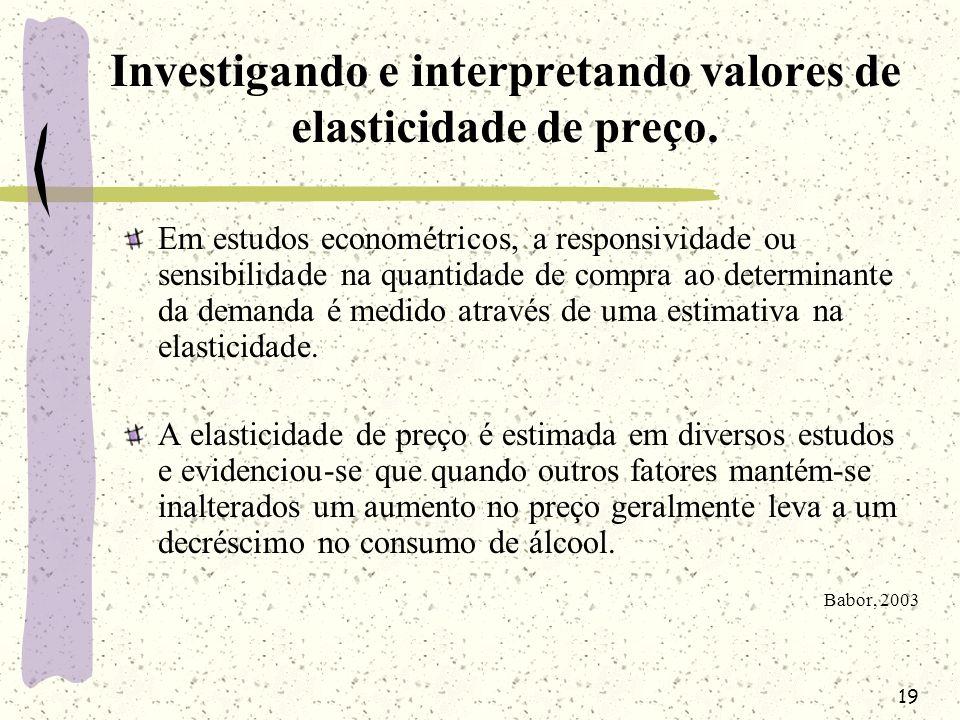 19 Investigando e interpretando valores de elasticidade de preço. Em estudos econométricos, a responsividade ou sensibilidade na quantidade de compra