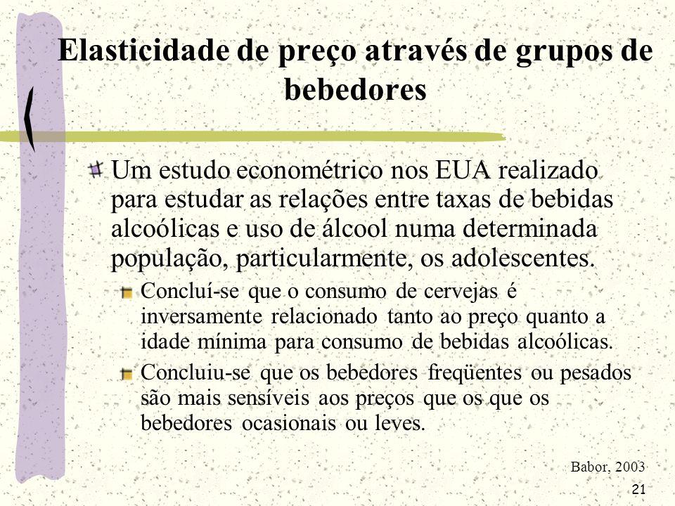 21 Elasticidade de preço através de grupos de bebedores Um estudo econométrico nos EUA realizado para estudar as relações entre taxas de bebidas alcoó