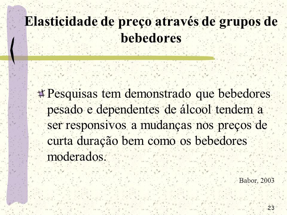 23 Elasticidade de preço através de grupos de bebedores Pesquisas tem demonstrado que bebedores pesado e dependentes de álcool tendem a ser responsivo
