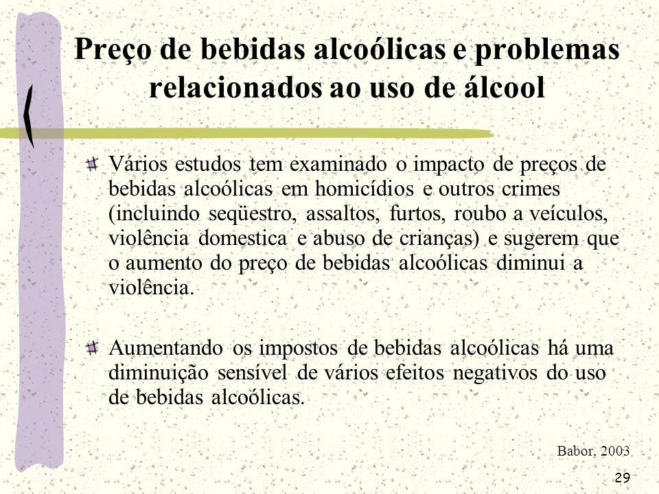 29 Preço de bebidas alcoólicas e problemas relacionados ao uso de álcool Vários estudos tem examinado o impacto de preços de bebidas alcoólicas em hom