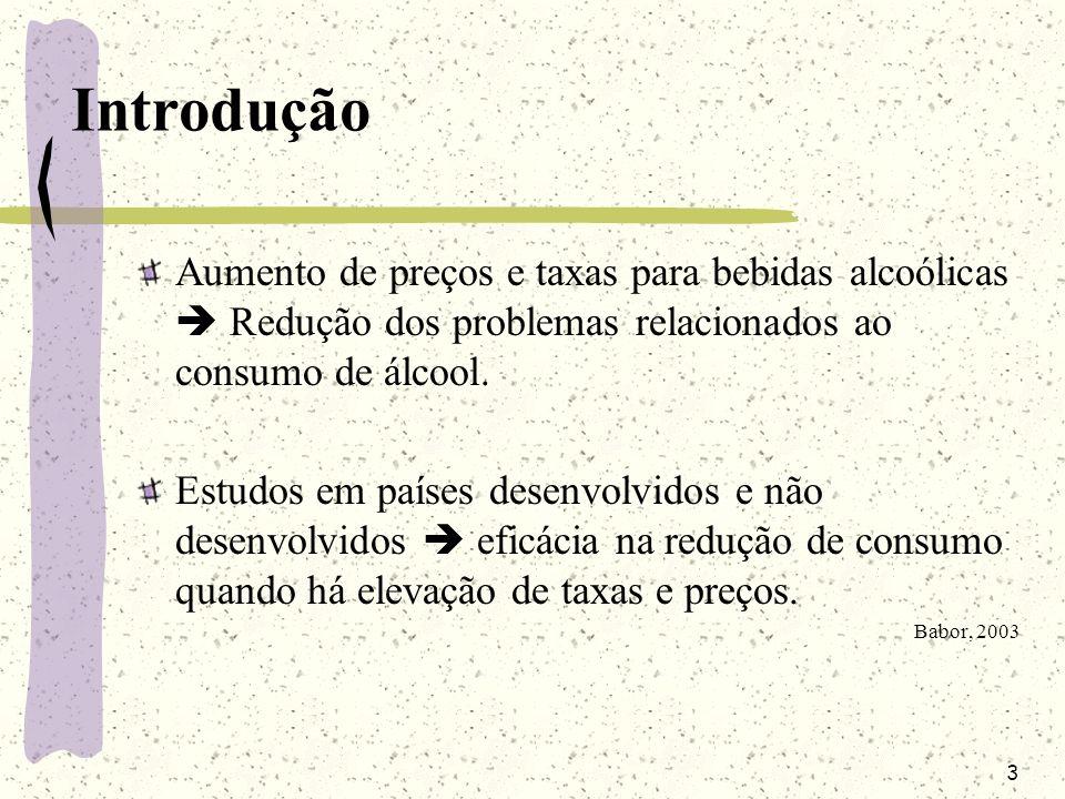 3 Introdução Aumento de preços e taxas para bebidas alcoólicas Redução dos problemas relacionados ao consumo de álcool. Estudos em países desenvolvido