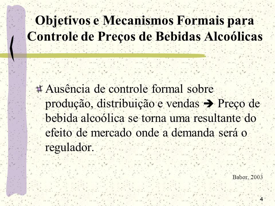 4 Objetivos e Mecanismos Formais para Controle de Preços de Bebidas Alcoólicas Ausência de controle formal sobre produção, distribuição e vendas Preço