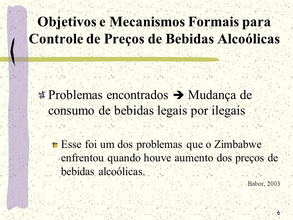 6 Objetivos e Mecanismos Formais para Controle de Preços de Bebidas Alcoólicas Problemas encontrados Mudança de consumo de bebidas legais por ilegais
