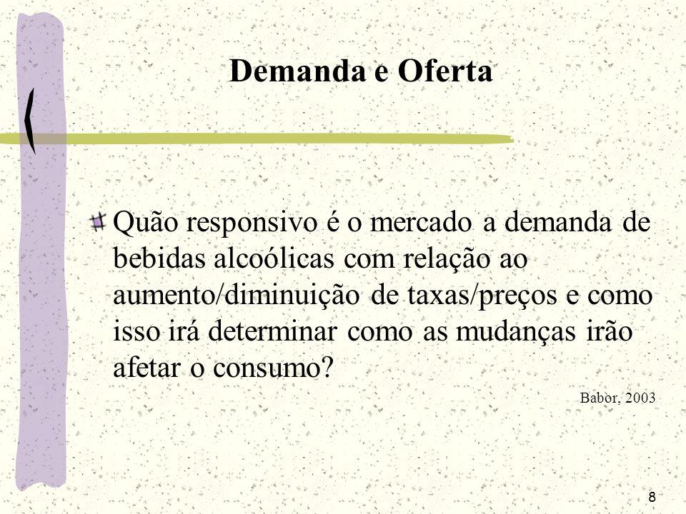 8 Demanda e Oferta Quão responsivo é o mercado a demanda de bebidas alcoólicas com relação ao aumento/diminuição de taxas/preços e como isso irá deter