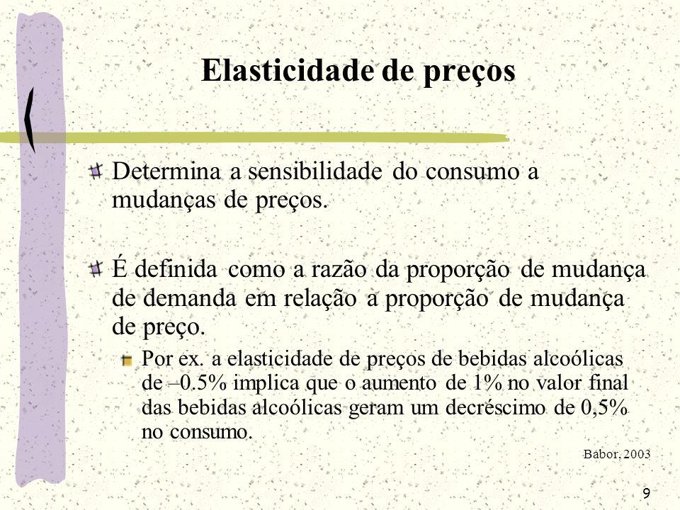 9 Elasticidade de preços Determina a sensibilidade do consumo a mudanças de preços. É definida como a razão da proporção de mudança de demanda em rela