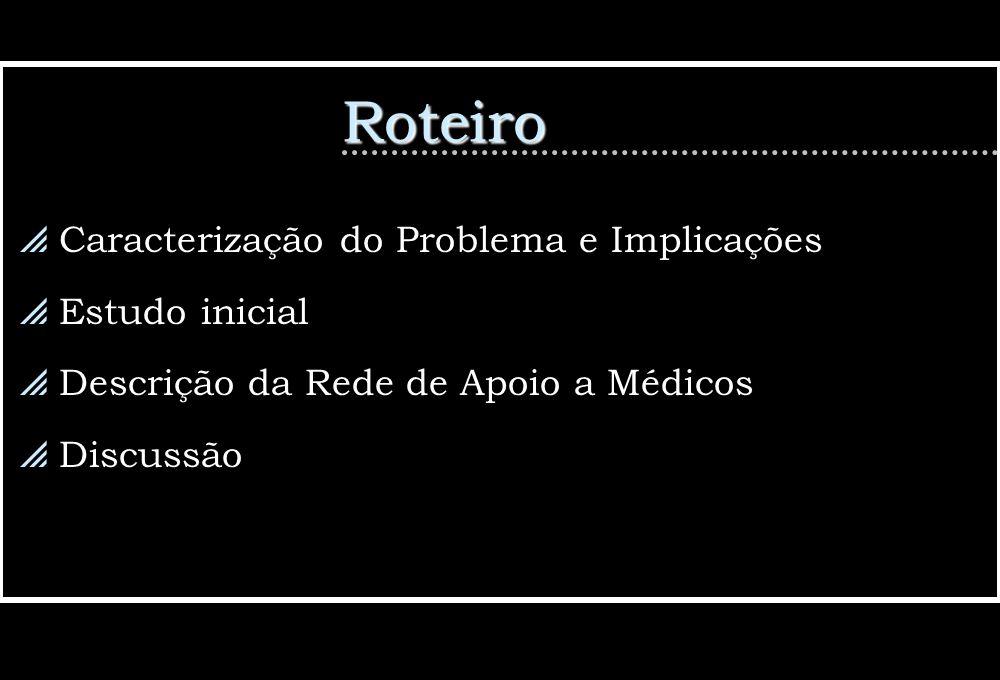 Roteiro Caracterização do Problema e Implicações Estudo inicial Descrição da Rede de Apoio a Médicos Discussão