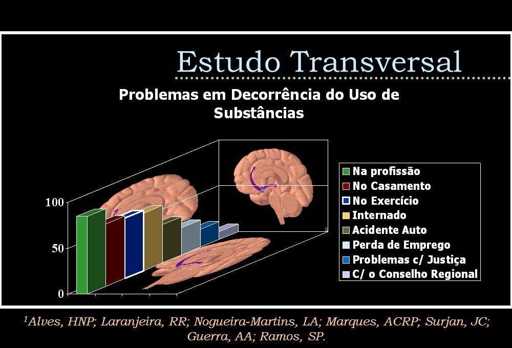 Estudo Transversal 1 Alves, HNP; Laranjeira, RR; Nogueira-Martins, LA; Marques, ACRP; Surjan, JC; Guerra, AA; Ramos, SP.