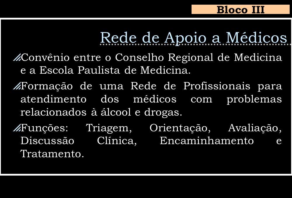 Convênio entre o Conselho Regional de Medicina e a Escola Paulista de Medicina. Formação de uma Rede de Profissionais para atendimento dos médicos com