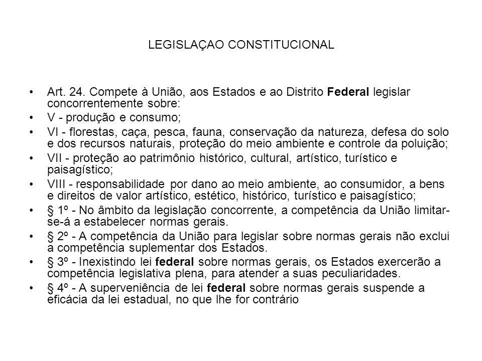 LEGISLAÇAO CONSTITUCIONAL Art. 24. Compete à União, aos Estados e ao Distrito Federal legislar concorrentemente sobre: V - produção e consumo; VI - fl