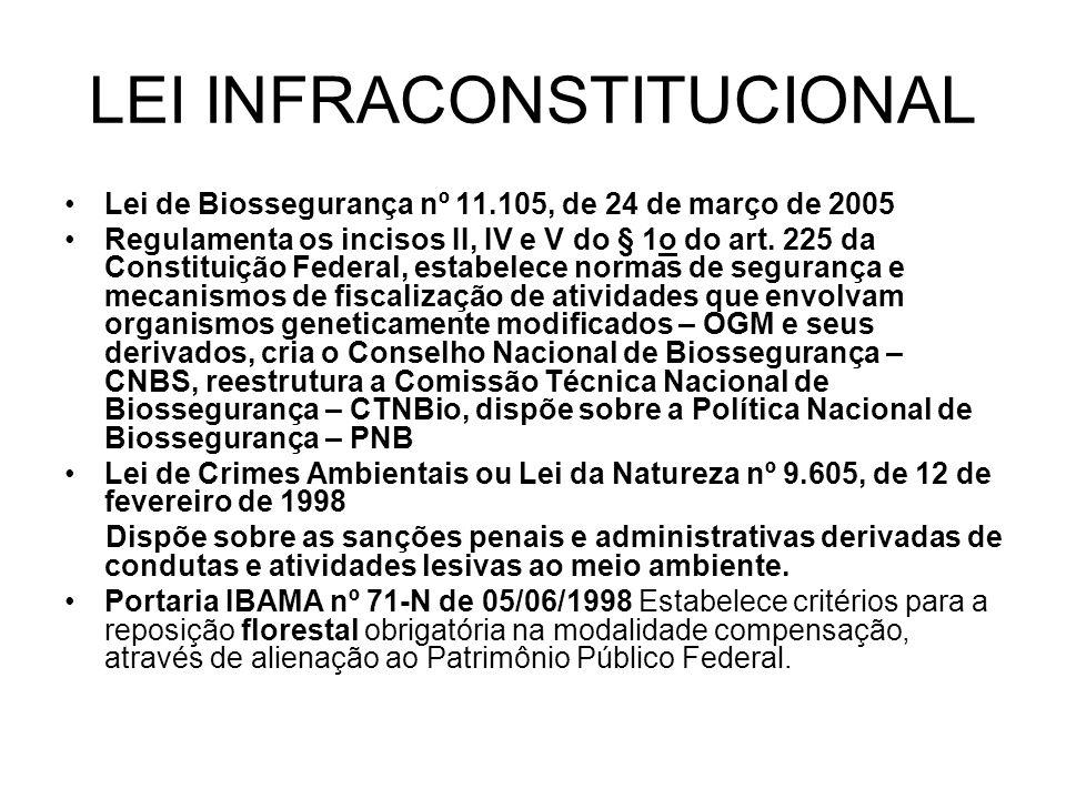 LEI INFRACONSTITUCIONAL Lei de Biossegurança nº 11.105, de 24 de março de 2005 Regulamenta os incisos II, IV e V do § 1o do art. 225 da Constituição F