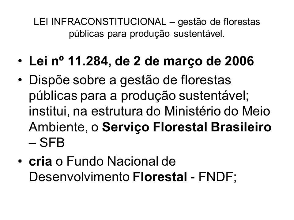 LEI INFRACONSTITUCIONAL – gestão de florestas públicas para produção sustentável. Lei nº 11.284, de 2 de março de 2006 Dispõe sobre a gestão de flores