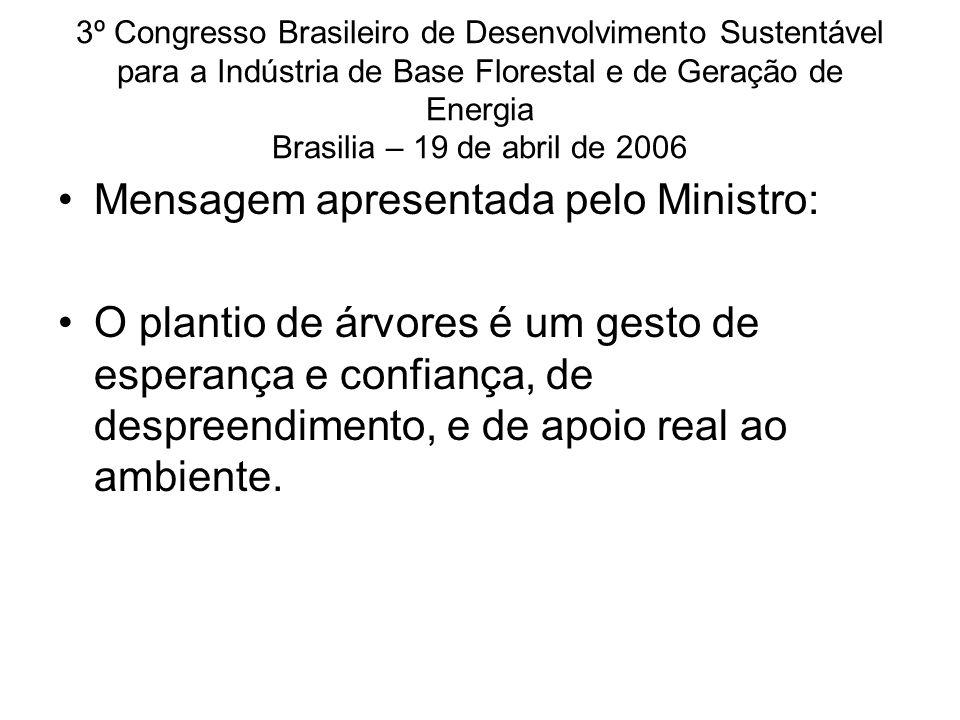 3º Congresso Brasileiro de Desenvolvimento Sustentável para a Indústria de Base Florestal e de Geração de Energia Brasilia – 19 de abril de 2006 Mensa