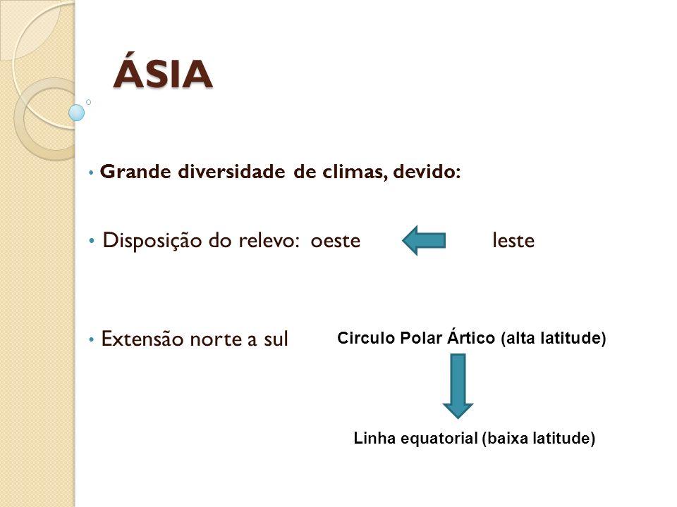 ÁSIA Grande diversidade de climas, devido: Disposição do relevo: oeste leste Extensão norte a sul Circulo Polar Ártico (alta latitude) Linha equatoria