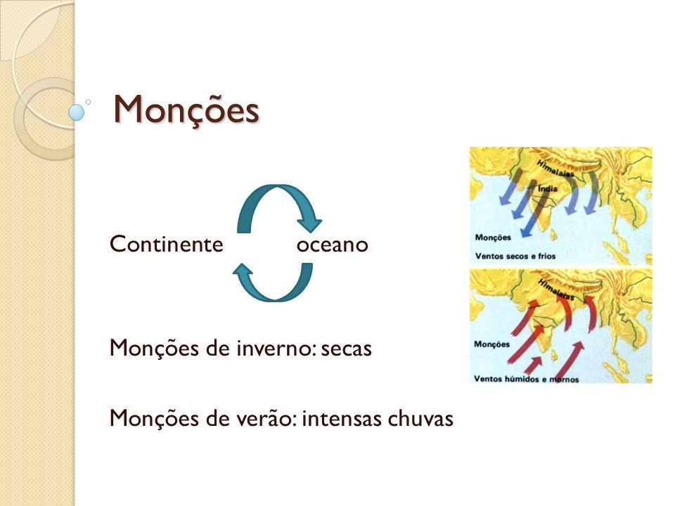 Monções Continente oceano Monções de inverno: secas Monções de verão: intensas chuvas