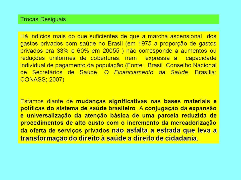 Trocas Desiguais Há indícios mais do que suficientes de que a marcha ascensional dos gastos privados com saúde no Brasil (em 1975 a proporção de gasto